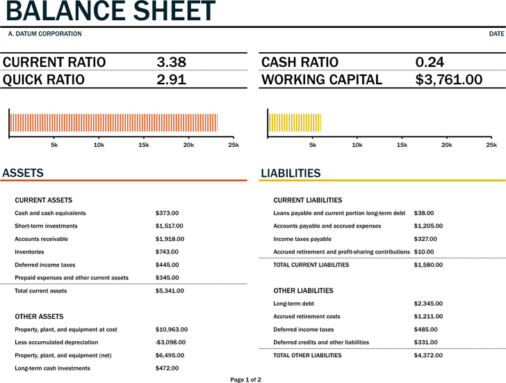 Balance Sheet With Working Capital