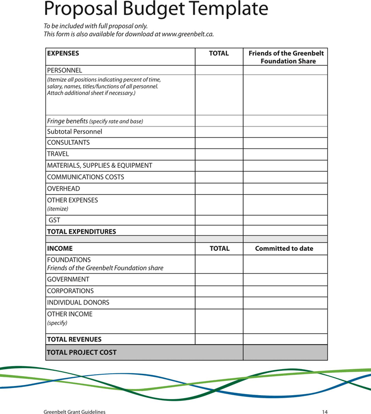 Budget Proposal Template 2