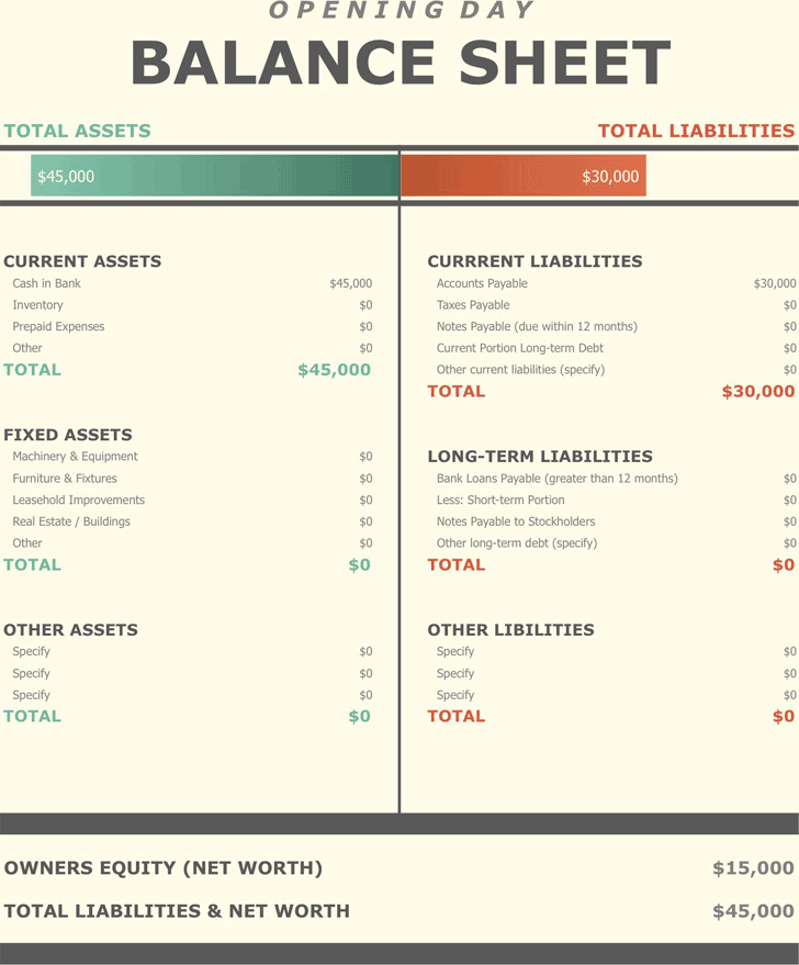 Opening Day Balance Sheet Template