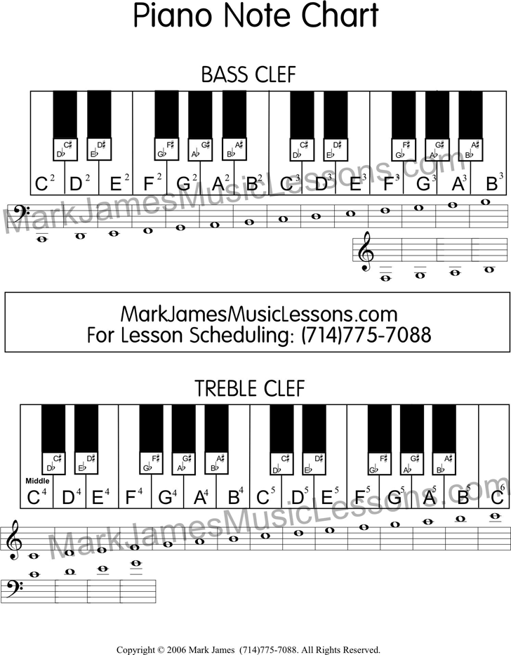 Piano Note Chart
