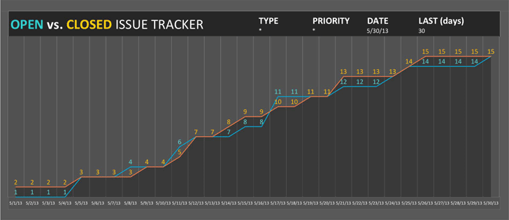 Project Tracking Template 1