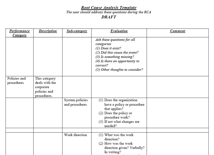 Root Cause Analysis Template 3