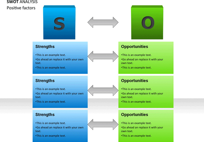 harvey nichols swot Download the full company profile: procter & gamble company profile - swot analysis euromonitor international's report on l'oréal groupe delivers a detailed strategic analysis of the company's business, examining its performance in the beauty and personal care market and the global economy.